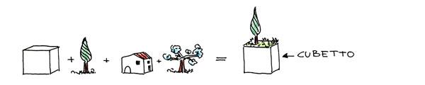 Il teorema dei cubetti - Lucia Volentieri